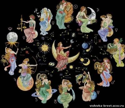 Все знаки зодиака (архив в
